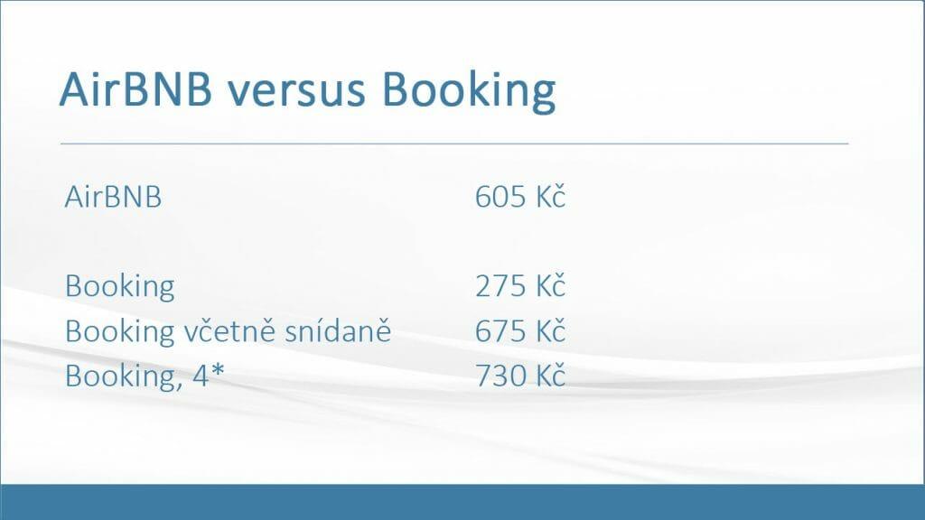 AirBNB versus Booking. Překvapivý výsledek.